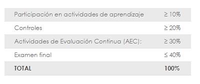 sistema de evaluación del curso de directores de servicios sociales