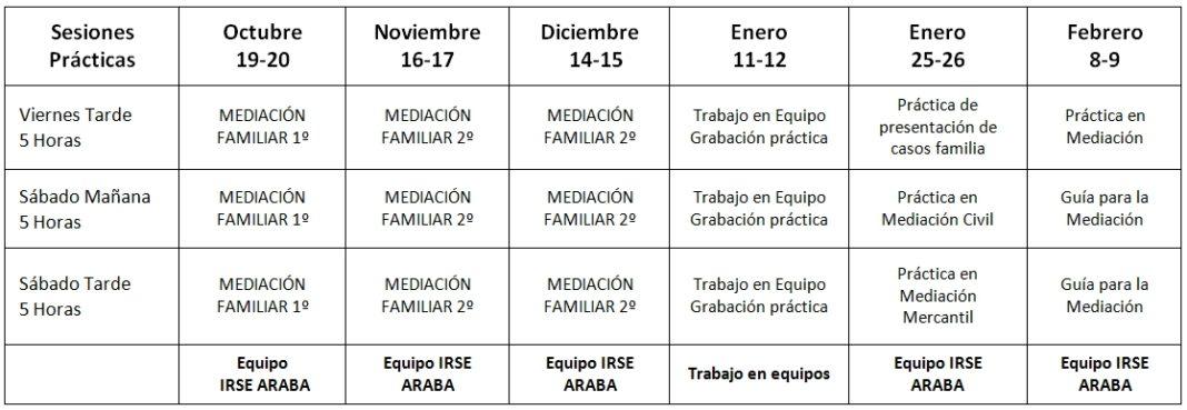 Experto Mediación Familiar y Resolución de Conflictos. Colegio Trabajo Social Bizkaia